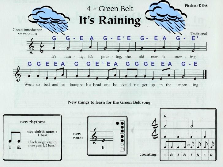 Green belt its raining sd74music its raining ccuart Image collections